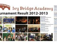2012-2013 IBA Debate Tournament Results